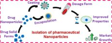 Production and isolation of pharmaceutical drug nanoparticles